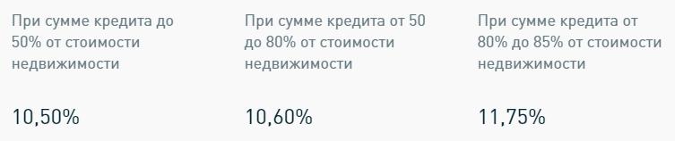 рефинансирование кредита аижк банк ренессанс кредит иркутск вклады на сегодня
