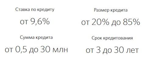 кредитная карта аваль банк украина