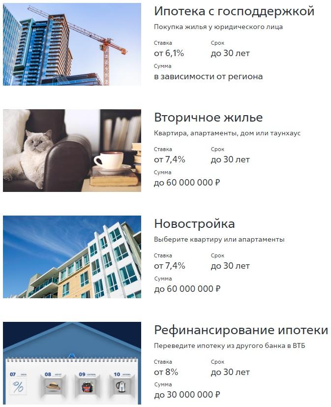 Процентные ставки в ВТБ по ипотеке
